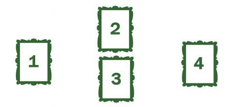 расклад на 4 руны